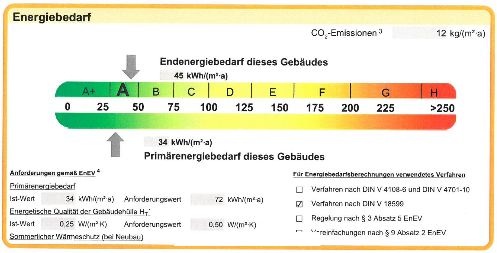 Bild Des Energiebedarfsausweis Pflegeimmobilie Limburg